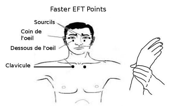 Qu'est-ce que le Faster EFT ?